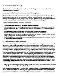 1. GENDER & ASSETS FAQ