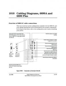 1010 Cabling Diagrams, 6890A and 6890 Plus