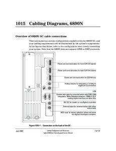 1015 Cabling Diagrams, 6890N