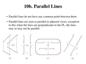 10b. Parallel Lines H F F P H F F P. kf af