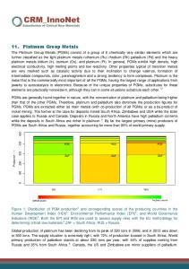 11. Platinum Group Metals