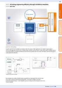 1.1.3 Increasing engineering efficiency through installation templates