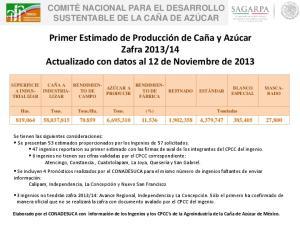 14 Actualizado con datos al 12 de Noviembre de 2013