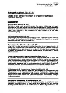 14: Liste aller eingereichten Bürgervorschläge (Thematische Sortierung)