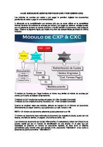14-LOS MODULOS DE CUENTAS POR PAGAR (CXP) Y POR COBRAR (CXC)