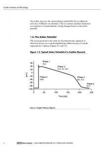 1.4. The Action Potential