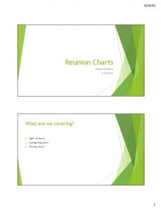 16. Reunion Charts. Pamela Brigham 8 Oct What are we covering? Configuring charts Printing charts