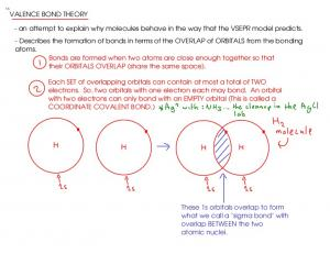 16 VALENCE BOND THEORY