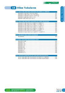 16.3. DECAPANTE PARA ACEROS INOXIDABLES DECAPINOX...263
