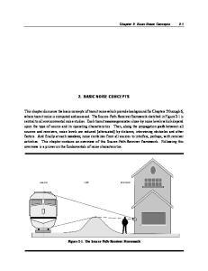 2. BASIC NOISE CONCEPTS