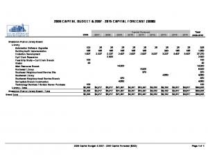 2006 CAPITAL BUDGET & CAPITAL FORECAST ($000)