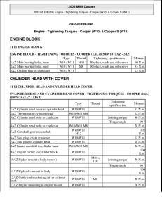 2006 MINI Cooper ENGINE Engine - Tightening Torques - Cooper (W10) & Cooper S (W11)