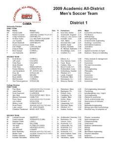 2009 Academic All-District Men s Soccer Team