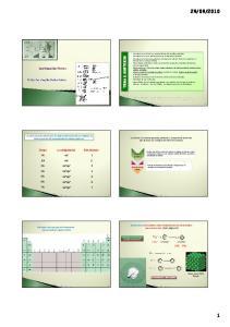 2010 TEMA 2. CONTENIDO. Li + F Li + F - 1A ns 1. 2A ns 2. 3A ns 2 np 1. 4A ns 2 np 2. 5A ns 2 np 3. 6A ns 2 np 4. 7A ns 2 np 5