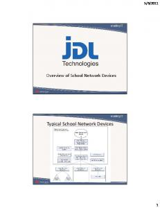 2011. Overview of School Network Devices. Typical School Network Devices