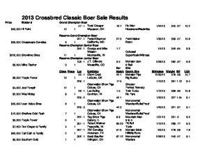2013 Crossbred Classic Boar Sale Results