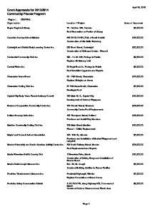 2014 Community Places Program