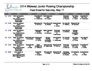 2014 Midwest Junior Rowing Championship
