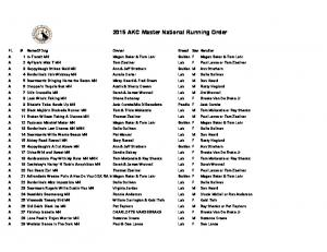 2015 AKC Master National Running Order