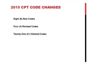2015 CPT CODE CHANGES