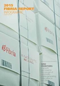 2015 Fibria report infographic