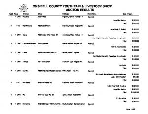 2016 BELL COUNTY YOUTH FAIR & LIVESTOCK SHOW AUCTION RESULTS