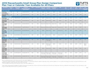 2016 Massachusetts Small Group Plan Design Comparison Plan Year or Calendar Year Available for All Plans