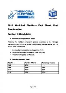 2016 Municipal Elections Fact Sheet: Post Proclamation