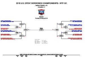2016 U.S. OPEN TAEKWONDO CHAMPIONSHIPS - WTF G2