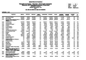 2017. R rdlc REPORTE : DESCRIPCION CODIFICADO SALDO POR COMPROMETER % EJEC MONTO CERTIFICADO