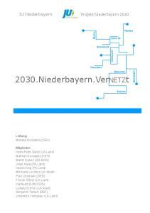 2030.Niederbayern.VerNETZt