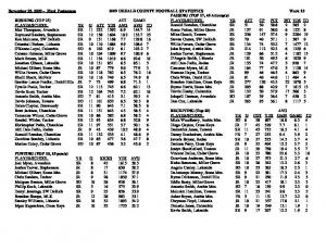 25, DEKALB COUNTY FOOTBALL STATISTICS