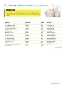 27090 Milk Powder Haddar OU-P-D SMR Distributors Co