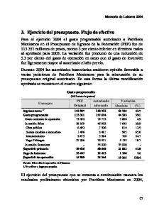 3. Ejercicio del presupuesto. Flujo de efectivo