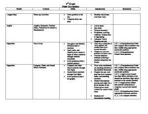 3 rd Grade Math Curriculum Month Content Skills Assessments Standards