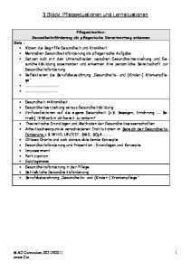 3.Block: Pflegesituationen und Lernsituationen
