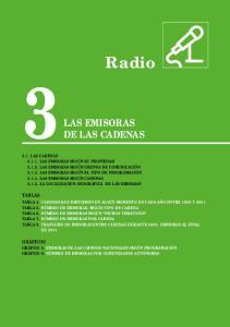 3LAS EMISORAS. Radio DE LAS CADENAS TABLAS
