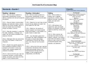 3rd Grade ELA Curriculum Map