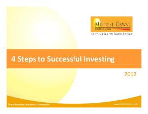 4 Steps to Successful Investing. Team Business Solutions & Innovation