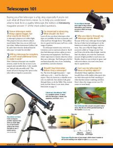 4Should I buy binoculars