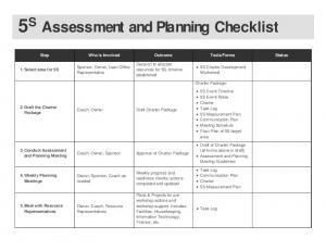 5 S Assessment and Planning Checklist