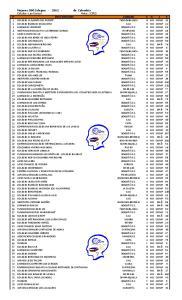 500 Mejores 500 Colegios de Colombia