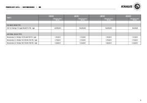 550 MD 600 ME 600 MG 600 MEG Sales price in euro incl. tax VAN TI