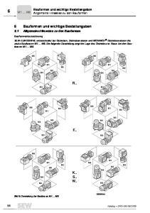 6 Bauformen und wichtige Bestellangaben R.. F.. K.. S.. W.. Bauformen und wichtige Bestellangaben Allgemeine Hinweise zu den Bauformen
