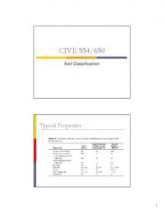 650. Soil Classification. Typical Properties