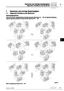 7 Bauformen und wichtige Bestellangaben R.. F.. K.. W.. S Allgemeine Hinweise zu den Bauformen