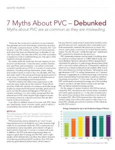 7 Myths About PVC Debunked Myths about PVC are as common as they are misleading