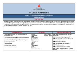 7 th Grade Mathematics