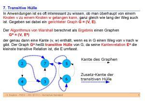 7. Transitive Hülle. Kante des Graphen. Zusatz-Kante der transitiven Hülle