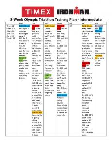 8-Week Olympic Triathlon Training Plan - Intermediate